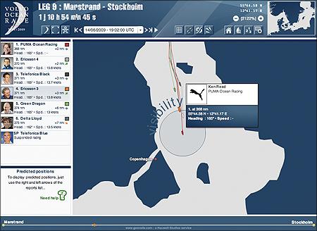 Volvo Ocean Race 2D-map